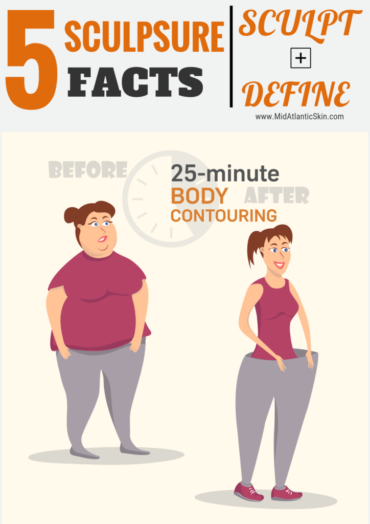 sculpsure-infographic